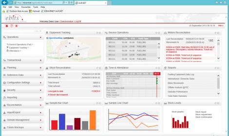 ebits AvR.eFuelling software